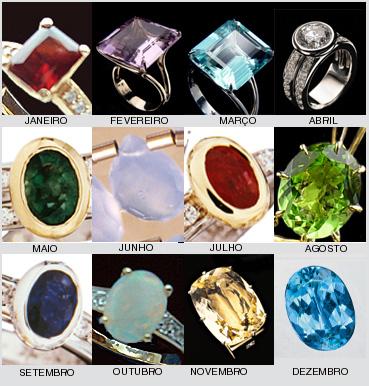 Pedras do mês